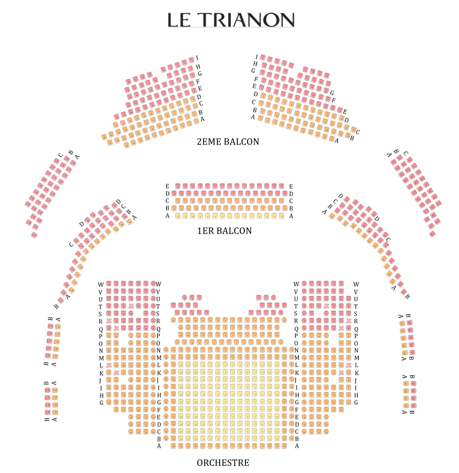 PARIS - LE TRIANON